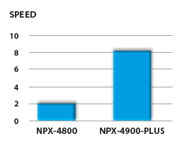 npx-speed-comparison-250px